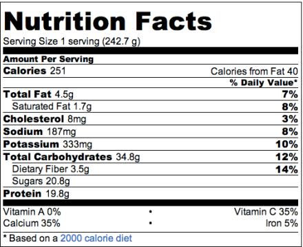 Nutrition Facts: Upgraded Strawberry Cheesecake