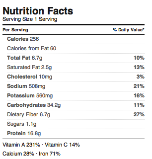 Spinach and Quinoa Nutrition Facts