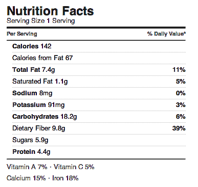 Healthy Chocolate Mousse Nutrition Facts