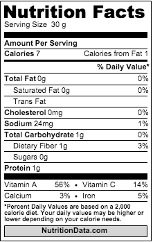 Spinach Nutrition Info