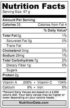 Kale Nutritional Information
